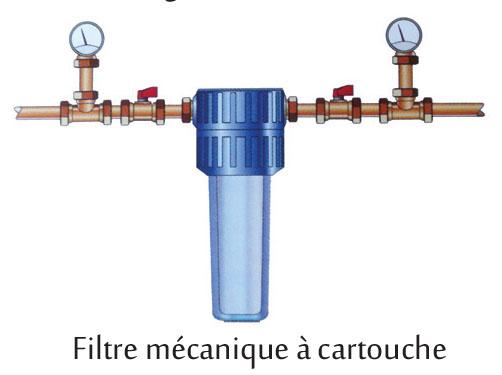 Filtre mécanique à cartouche